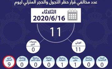 Photo of الداخلية: 11 مخالفاً لحظر التجول والحجر المنزلي أمس