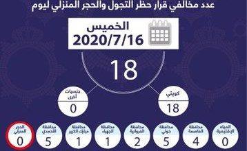Photo of الداخلية: 18 مخالفاً لحظر التجول والحجر المنزلي أمس