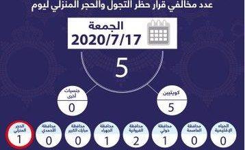 Photo of الداخلية: 5 مواطنين خالفوا حظر التجول والحجر المنزلي أمس