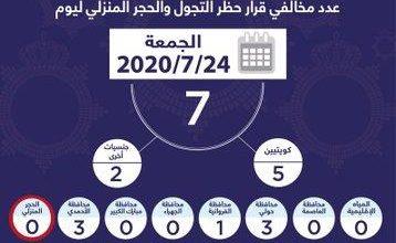 Photo of الداخلية: 7 مخالفين لحظر التجول والحجر المنزلي أمس