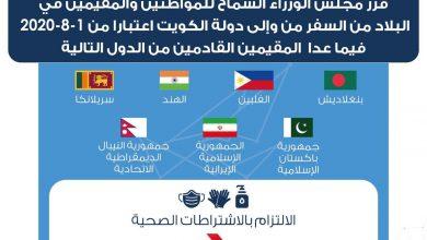 Photo of التواصل الحكومي السماح للمواطنين والمقيمين بالسفر من وإلى الكو..