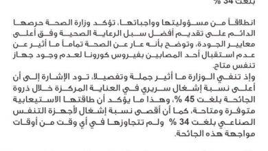 Photo of الصحة تنفي عدم استقبال مواطن مصاب بكورونا لعدم وجود جهاز تنفس