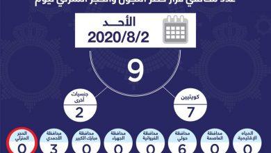 Photo of الداخلية: 9 مخالفين لحظر التجول والحجر المنزلي أمس