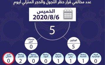 Photo of الداخلية: 5 مخالفين لحظر التجول والحجر المنزلي أمس
