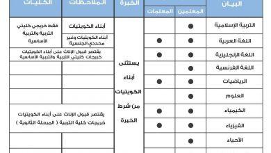 Photo of وزارة التربية تعلن فتح باب التعاقدات المحلية