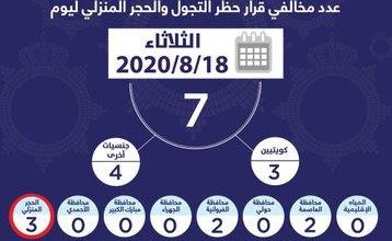 Photo of الداخلية مخالفين لحظر التجول والحجر المنزلي أمس