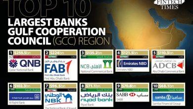 Photo of الوطني سابع أكبر بنك خليجي بأصول 96 | جريدة الأنباء