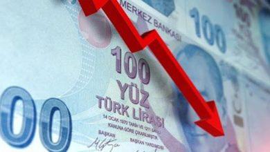 Photo of التضخم يدفع الليرة التركية إلى أدنى مستوى على الإطلاق