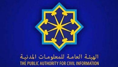 Photo of المعلومات المدنية تمدد فترة تسلم | جريدة الأنباء