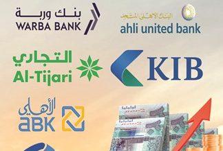 Photo of الأجانب يرفعون نسب ملكياتهم في 7   جريدة الأنباء