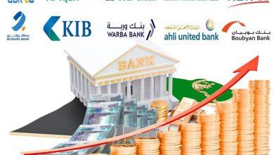 Photo of %250 قفزة بودائع القطاع الخاص   جريدة الأنباء