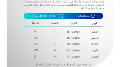 Photo of صيانة محطات التحويل الكهربائية في   جريدة الأنباء