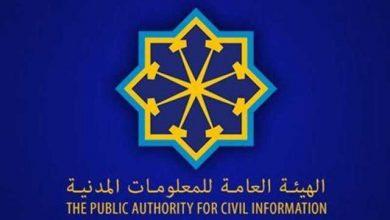 Photo of المعلومات المدنية تحدث تطبيق «هويتي» تزامنا مع تنفيذ «العدل» للإعلان الالكتروني