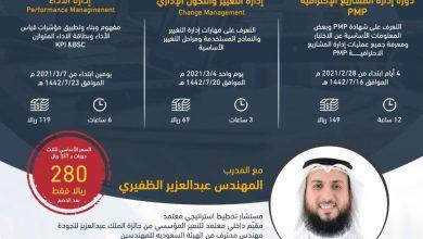 Photo of دورات مختلفة يقدمها المهندس عبدالعزيز الظفيري