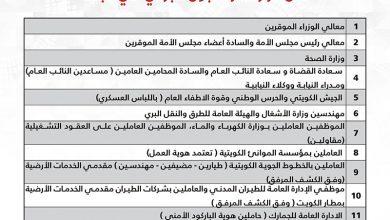 Photo of الإعلام الأمني يعلن قائمة بأسماء   جريدة الأنباء
