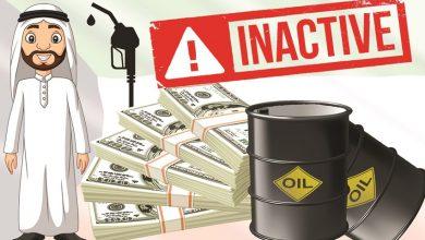Photo of ذا بانكر طرق توزيع عوائد النفط على | جريدة الأنباء