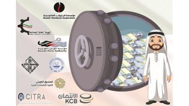 Photo of 8 جهات حكومية مستقلة تمتلك ودائع محلية لدى بنوك واستثمارات أجنبية بقيمة 4.19 مليارات دينار