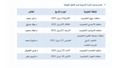 Photo of 4 مراحل تدريبية للعودة الآمنة إلى | جريدة الأنباء