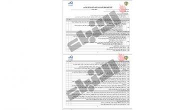 Photo of الأنباء تنشر الإجراءات الاحترازية   جريدة الأنباء