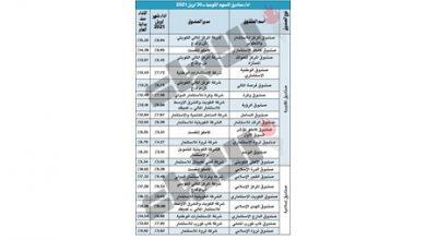 Photo of مكاسب الصناديق الاستثمارية وصلت لـ   جريدة الأنباء