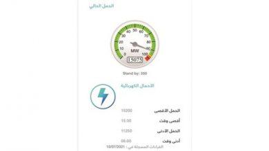 Photo of المؤشر الكهربائي يسجل أعلى أحماله في تاريخ دولة الكويت