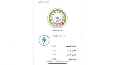 Photo of مؤشر الأحمال يسجل رقما قياسيا جديدا